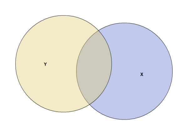 same_euler_calculated_sizes